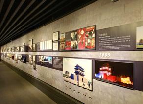 北京正阳门博物馆